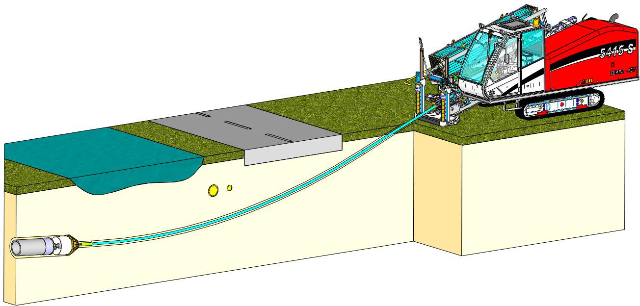 Verfahrenstechnik HDD Spülbohren